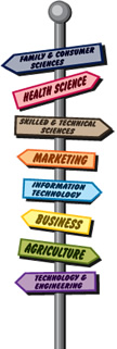 Pole Sign With Colorful Career Pathway Arrows