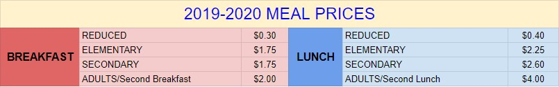 2019 2020 meal prices