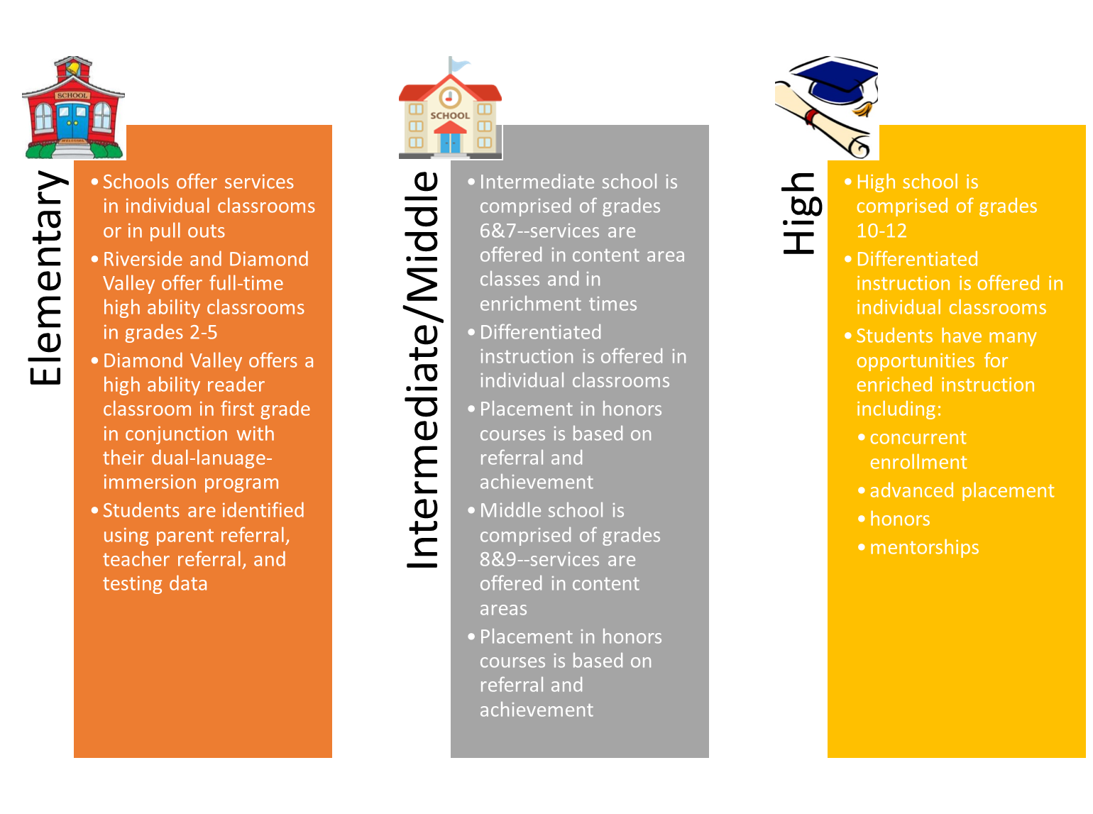 continuum of services